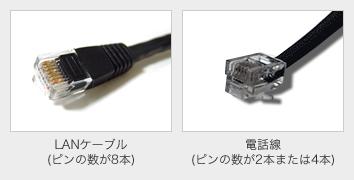 LANケーブルと電話線の違い